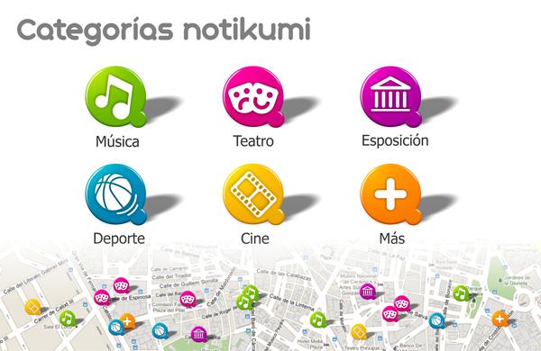 Diseño de las Categorías para Notikumi